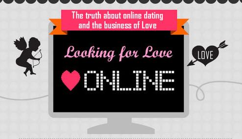 Qq online dating